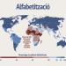 La desigualtat educativa al món