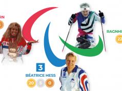 Jocs Paralímpics