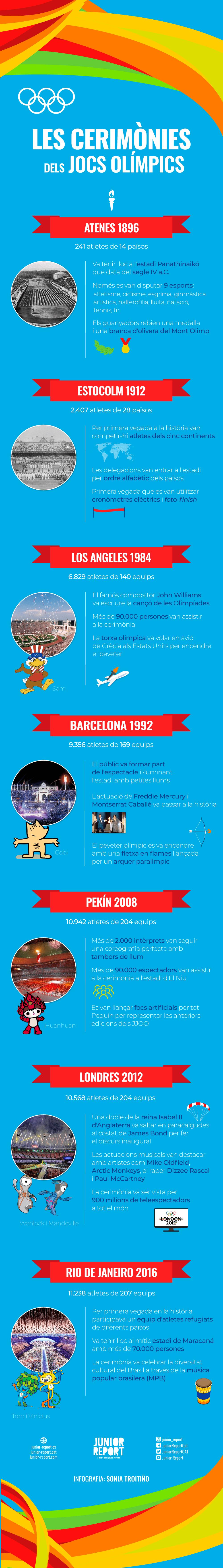 Infografia Cerimònies Jocs Olímpics